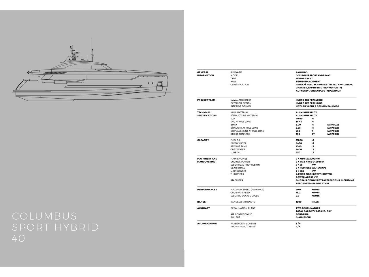 Columbus-Sport-Hybrid-40-5