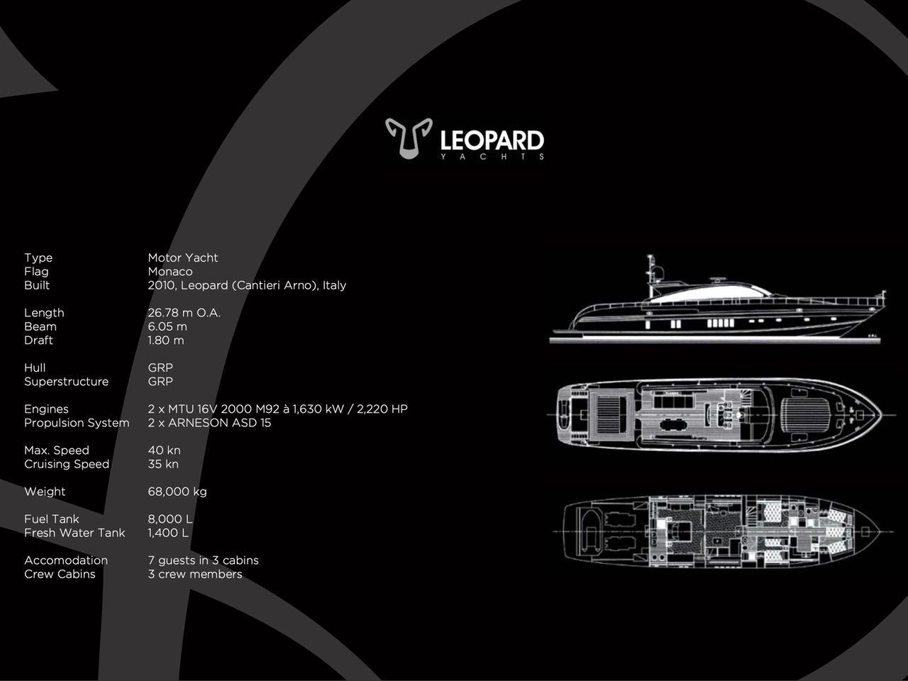 Leopar-27-6